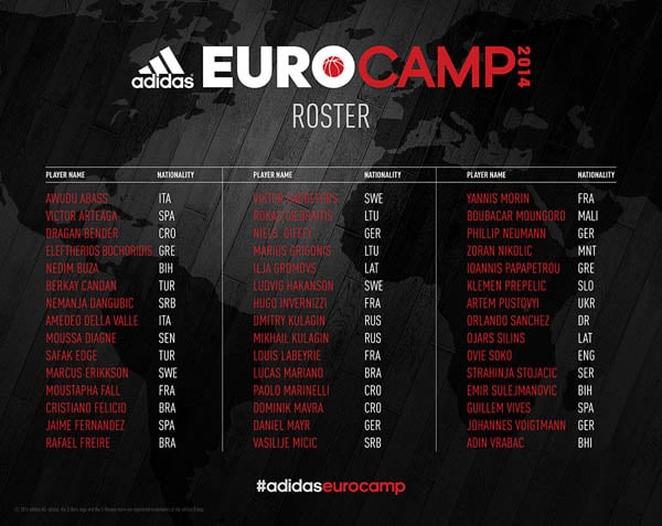 adidas Eurocamp 2014 Roster