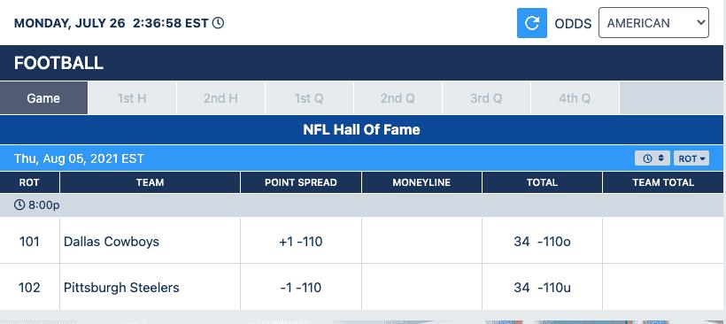 BetUS est idéal pour parier sur la NFL en déplacement