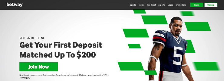 Betway landing page for sports bettors in Prince Edward Island