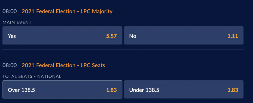 An example of odds offered at Sports Interaction for the 2021 Federal Election in Canada