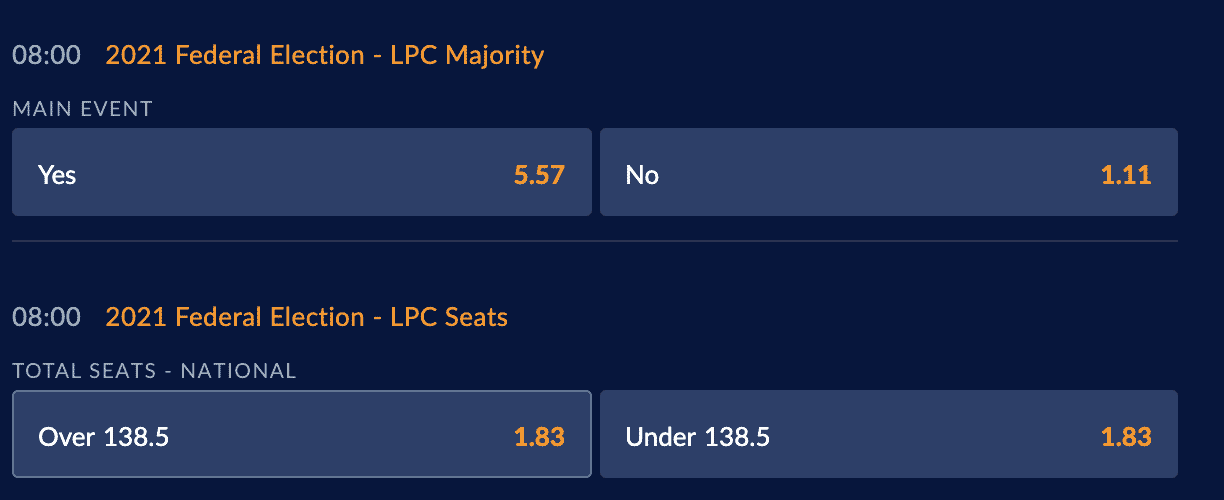 Odds for Canadian political events at Sports Interaction