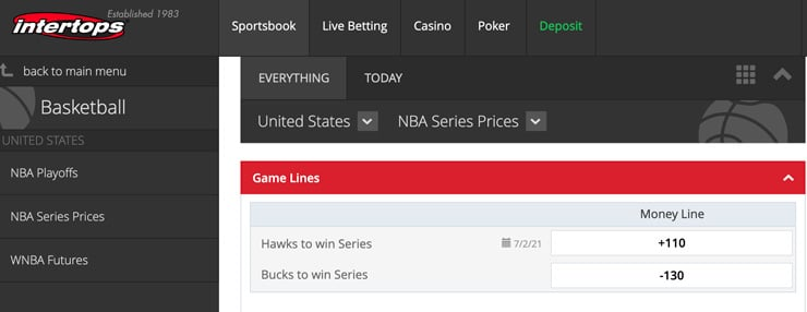 Intertops – Easy to Use NBA Betting Site