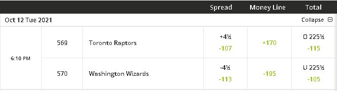 Raptors vs Wizards Preseason Preview, Predictions and Picks
