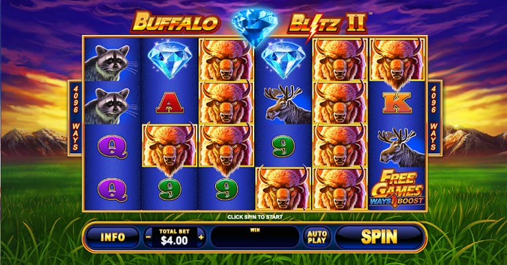 The best Ontario Online Casinos for Slots