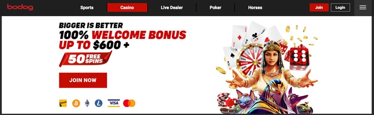 Bodog's landing page for gamblers from Canada